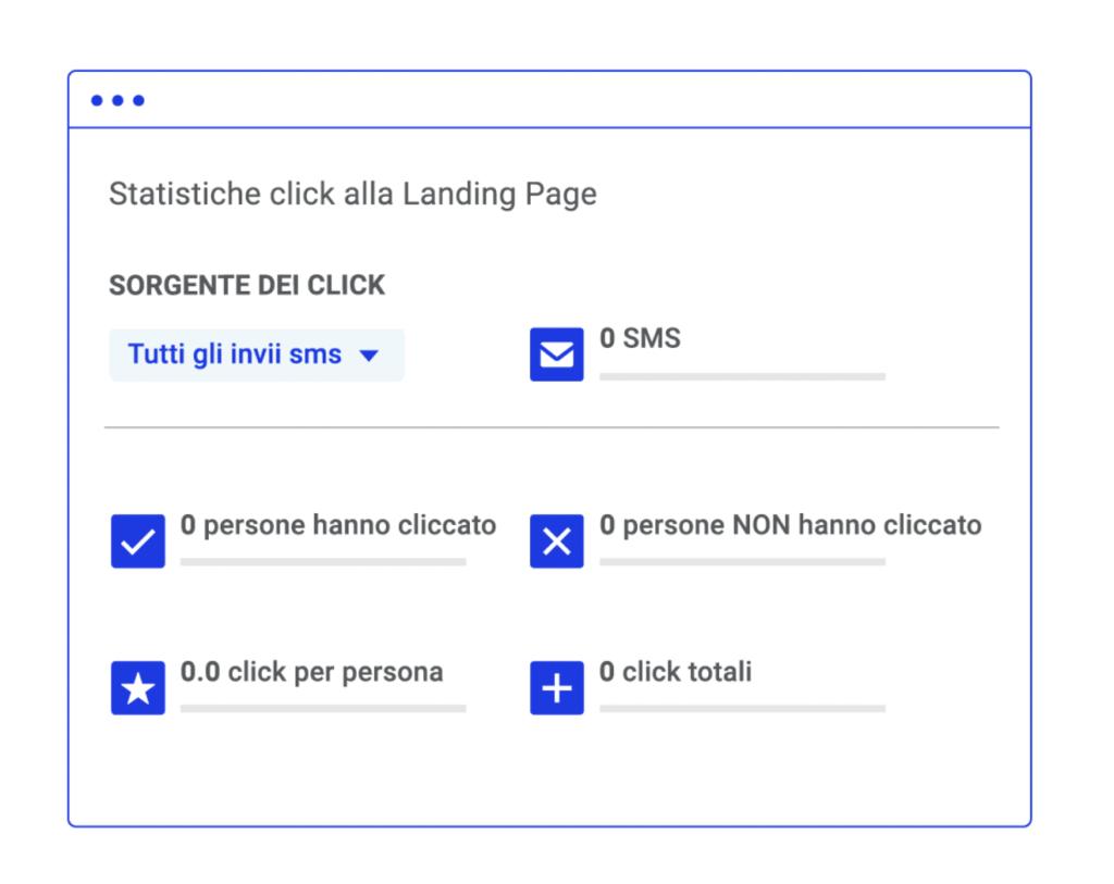 Statistiche Landing Page